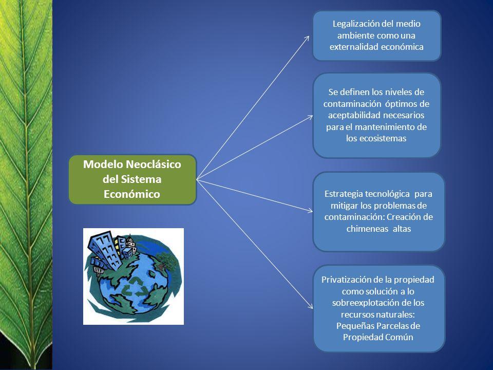 Modelo Neoclásico del Sistema Económico Legalización del medio ambiente como una externalidad económica Se definen los niveles de contaminación óptimos de aceptabilidad necesarios para el mantenimiento de los ecosistemas Estrategia tecnológica para mitigar los problemas de contaminación: Creación de chimeneas altas Privatización de la propiedad como solución a lo sobreexplotación de los recursos naturales: Pequeñas Parcelas de Propiedad Común
