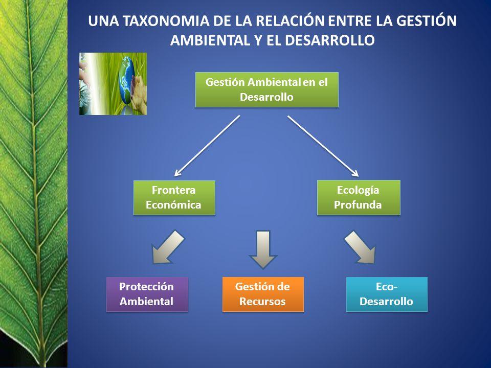 Gestión Ambiental en el Desarrollo Frontera Económica Ecología Profunda Protección Ambiental Gestión de Recursos Eco- Desarrollo UNA TAXONOMIA DE LA R