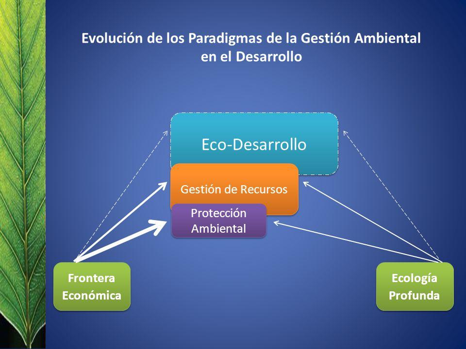 Evolución de los Paradigmas de la Gestión Ambiental en el Desarrollo Eco-Desarrollo Gestión de Recursos Protección Ambiental Ecología Profunda Fronter