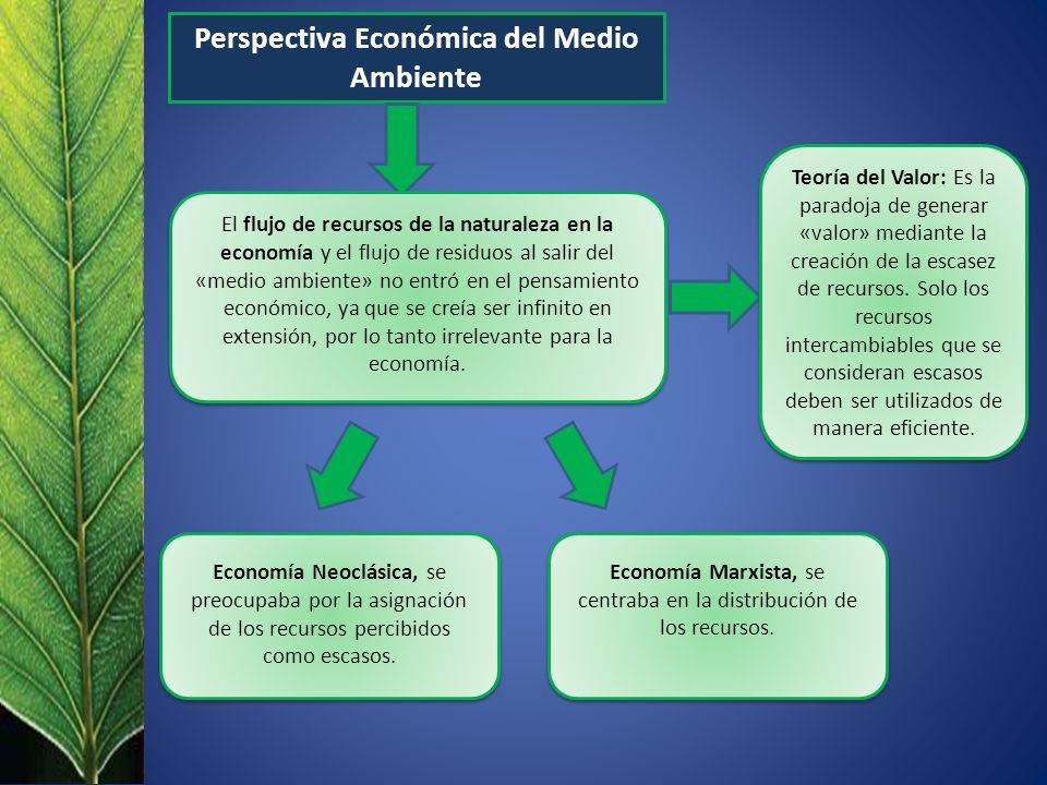 Perspectiva Económica del Medio Ambiente Economía Neoclásica, se preocupaba por la asignación de los recursos percibidos como escasos. El flujo de rec