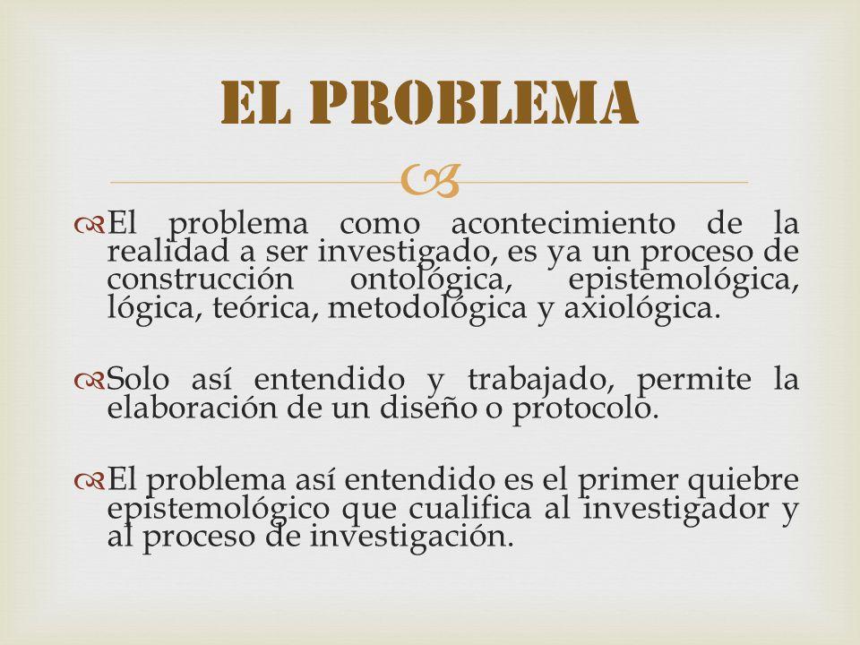 El problema como acontecimiento de la realidad a ser investigado, es ya un proceso de construcción ontológica, epistemológica, lógica, teórica, metodo
