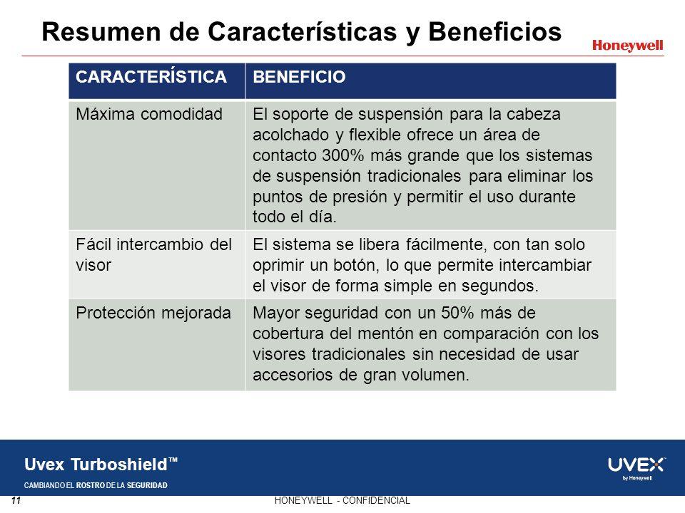 11HONEYWELL - CONFIDENCIAL Uvex Turboshield CAMBIANDO EL ROSTRO DE LA SEGURIDAD Resumen de Características y Beneficios CARACTERÍSTICABENEFICIO Máxima