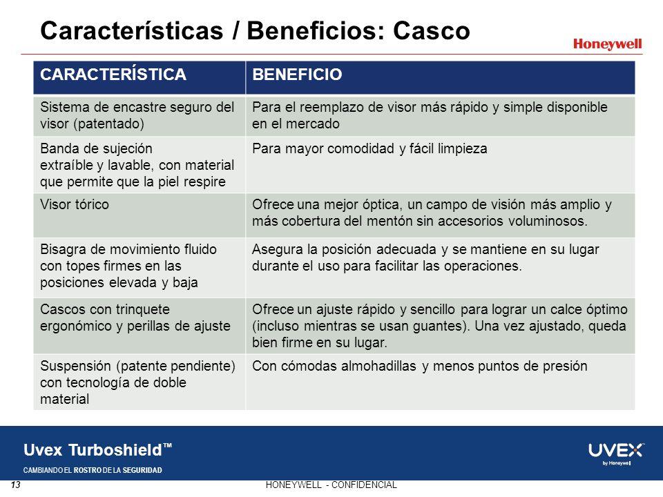 13HONEYWELL - CONFIDENCIAL Uvex Turboshield CAMBIANDO EL ROSTRO DE LA SEGURIDAD Características / Beneficios: Casco CARACTERÍSTICABENEFICIO Sistema de