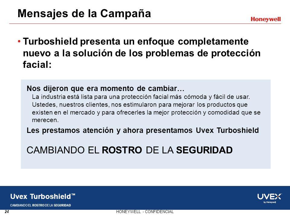 24HONEYWELL - CONFIDENCIAL Uvex Turboshield CAMBIANDO EL ROSTRO DE LA SEGURIDAD Turboshield presenta un enfoque completamente nuevo a la solución de l