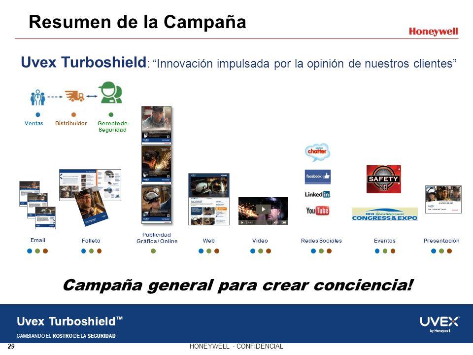 29HONEYWELL - CONFIDENCIAL Uvex Turboshield CAMBIANDO EL ROSTRO DE LA SEGURIDAD Resumen de la Campaña Campaña general para crear conciencia! VentasDis