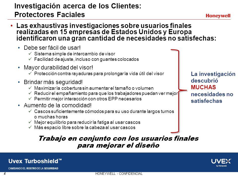 4HONEYWELL - CONFIDENCIAL Uvex Turboshield CAMBIANDO EL ROSTRO DE LA SEGURIDAD Las exhaustivas investigaciones sobre usuarios finales realizadas en 15