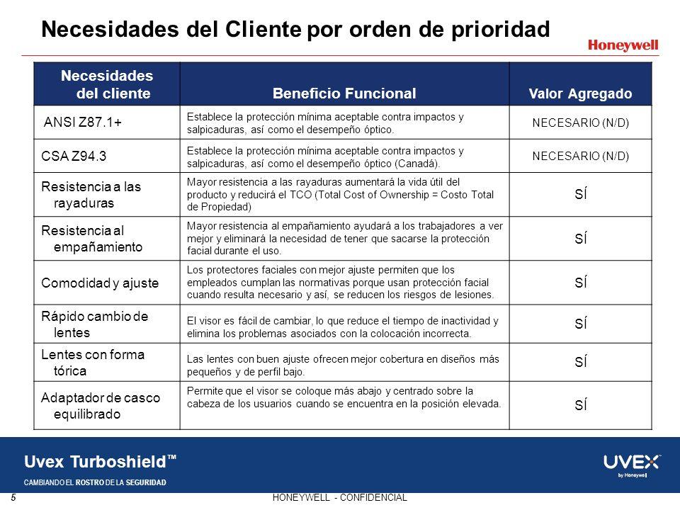 5HONEYWELL - CONFIDENCIAL Uvex Turboshield CAMBIANDO EL ROSTRO DE LA SEGURIDAD Necesidades del Cliente por orden de prioridad Necesidades del clienteB