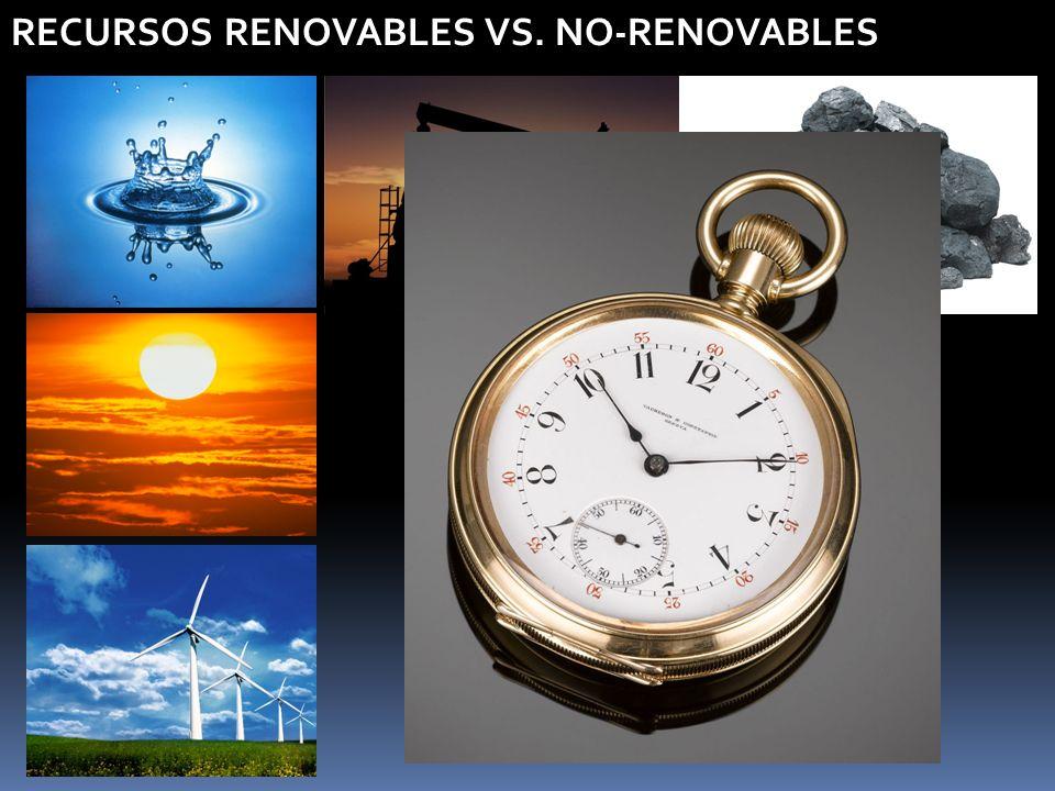 RECURSOS RENOVABLES VS. NO-RENOVABLES
