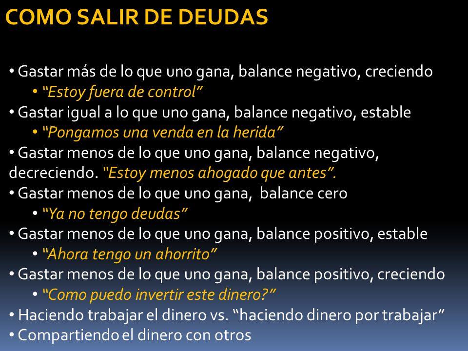COMO SALIR DE DEUDAS Gastar más de lo que uno gana, balance negativo, creciendo Estoy fuera de control Gastar igual a lo que uno gana, balance negativ