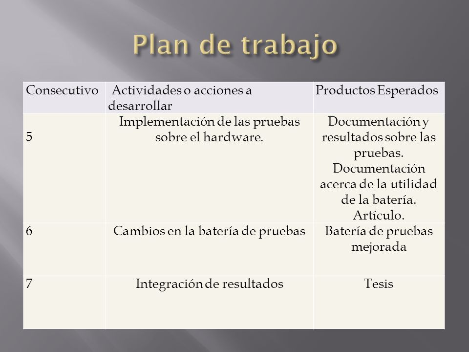 Consecutivo Actividades o acciones a desarrollar Productos Esperados 5 Implementación de las pruebas sobre el hardware. Documentación y resultados sob