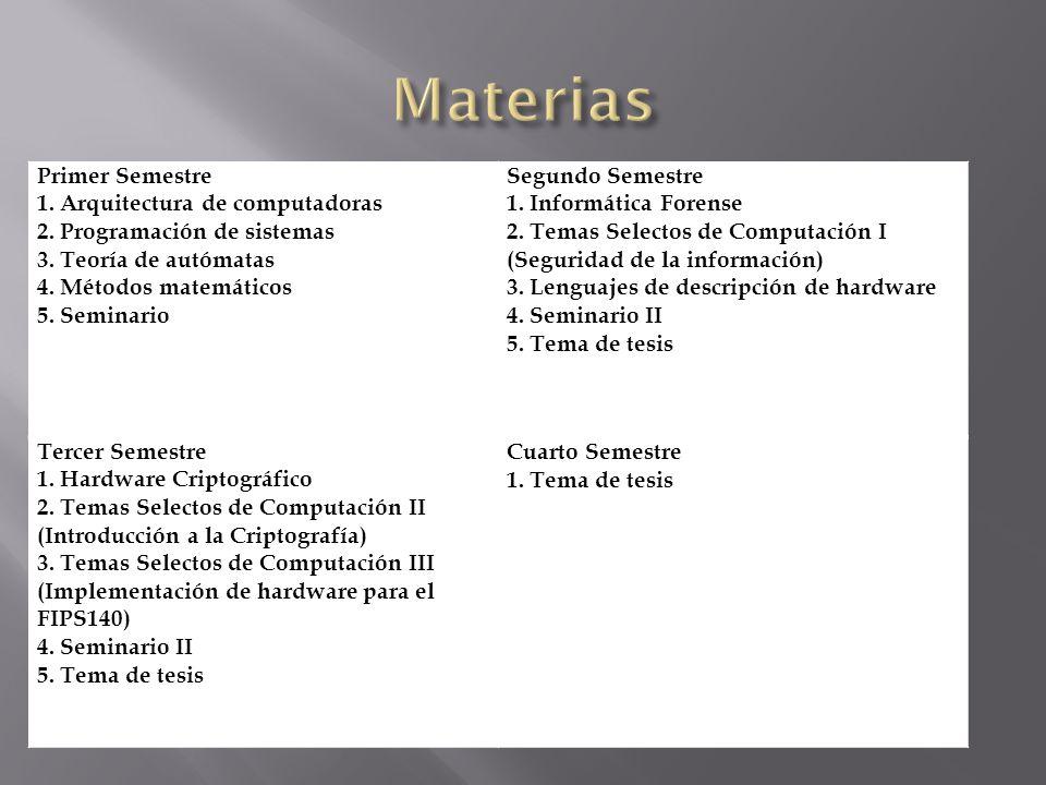 Primer Semestre 1. Arquitectura de computadoras 2. Programación de sistemas 3. Teoría de autómatas 4. Métodos matemáticos 5. Seminario Segundo Semestr