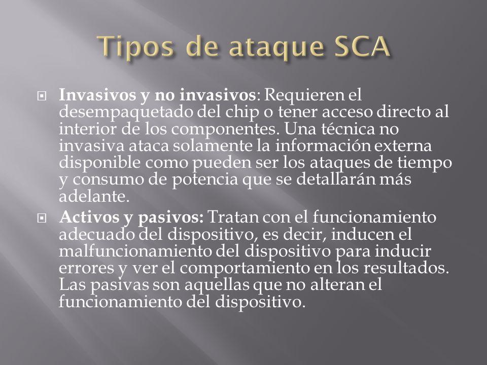 Invasivos y no invasivos : Requieren el desempaquetado del chip o tener acceso directo al interior de los componentes. Una técnica no invasiva ataca s