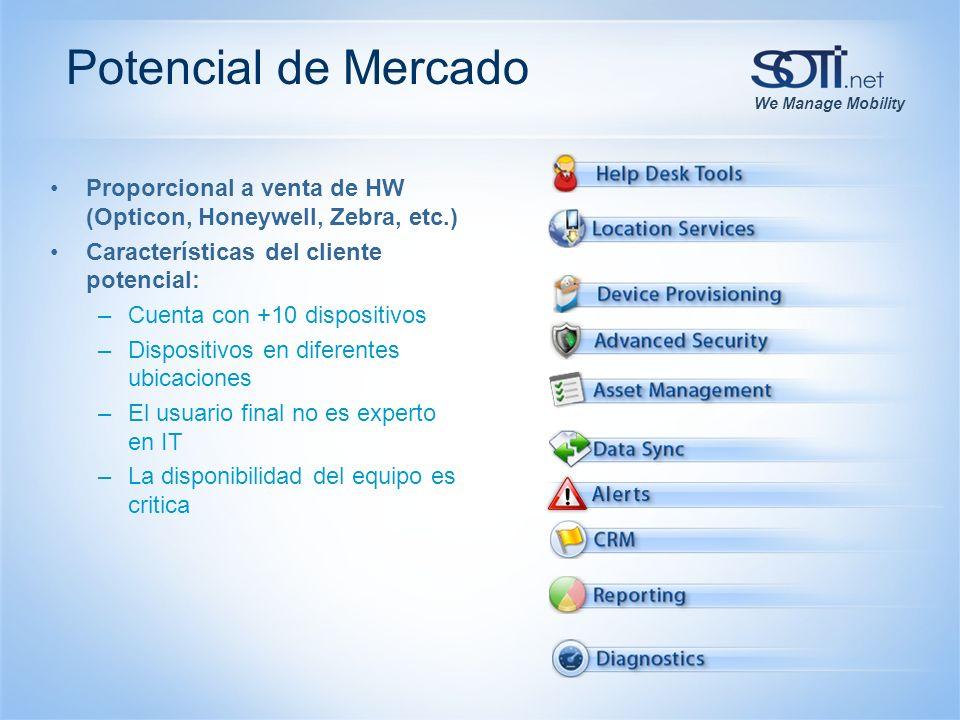We Manage Mobility Potencial de Mercado Proporcional a venta de HW (Opticon, Honeywell, Zebra, etc.) Características del cliente potencial: –Cuenta co
