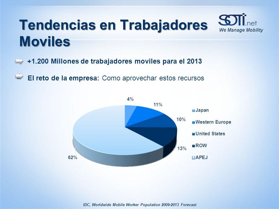 We Manage Mobility Tendencias en Trabajadores Moviles +1.200 Millones de trabajadores moviles para el 2013 – El reto de la empresa: Como aprovechar es