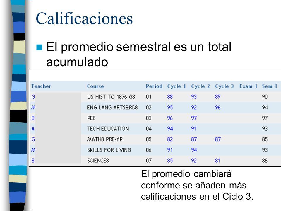 Calificaciones El promedio semestral es un total acumulado El promedio cambiará conforme se añaden más calificaciones en el Ciclo 3.