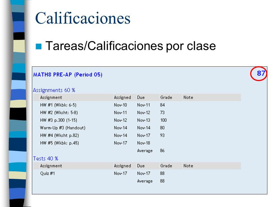 Calificaciones Tareas/Calificaciones por clase