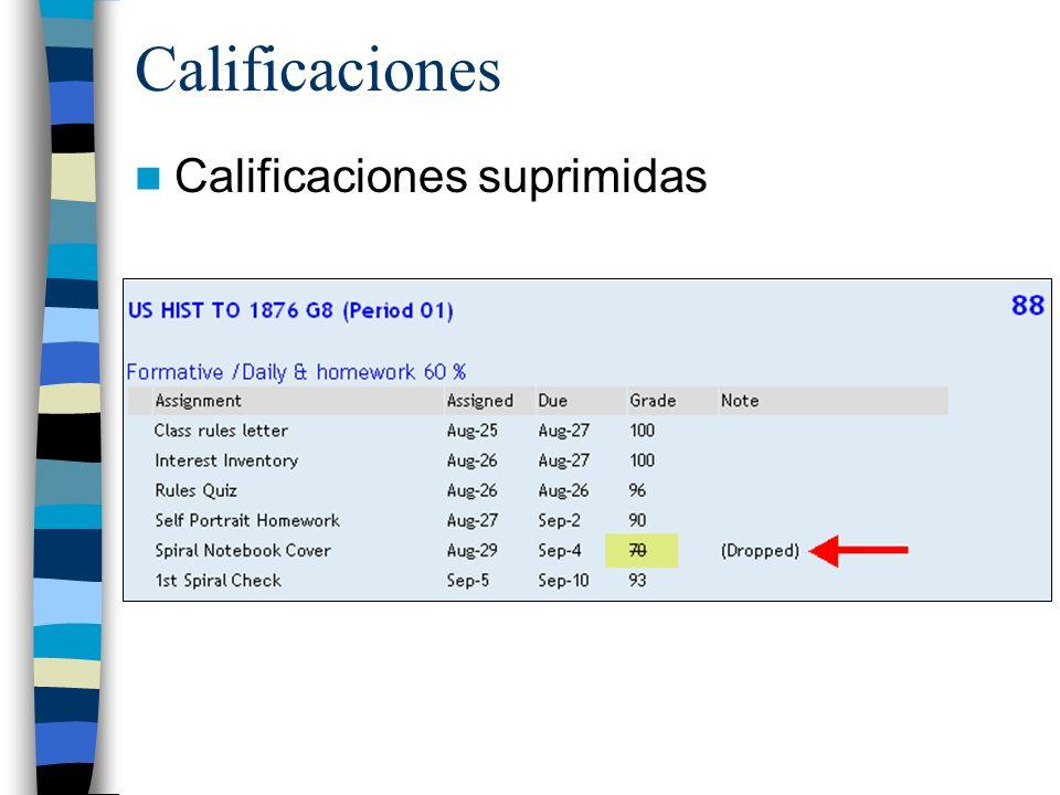 Calificaciones Calificaciones suprimidas