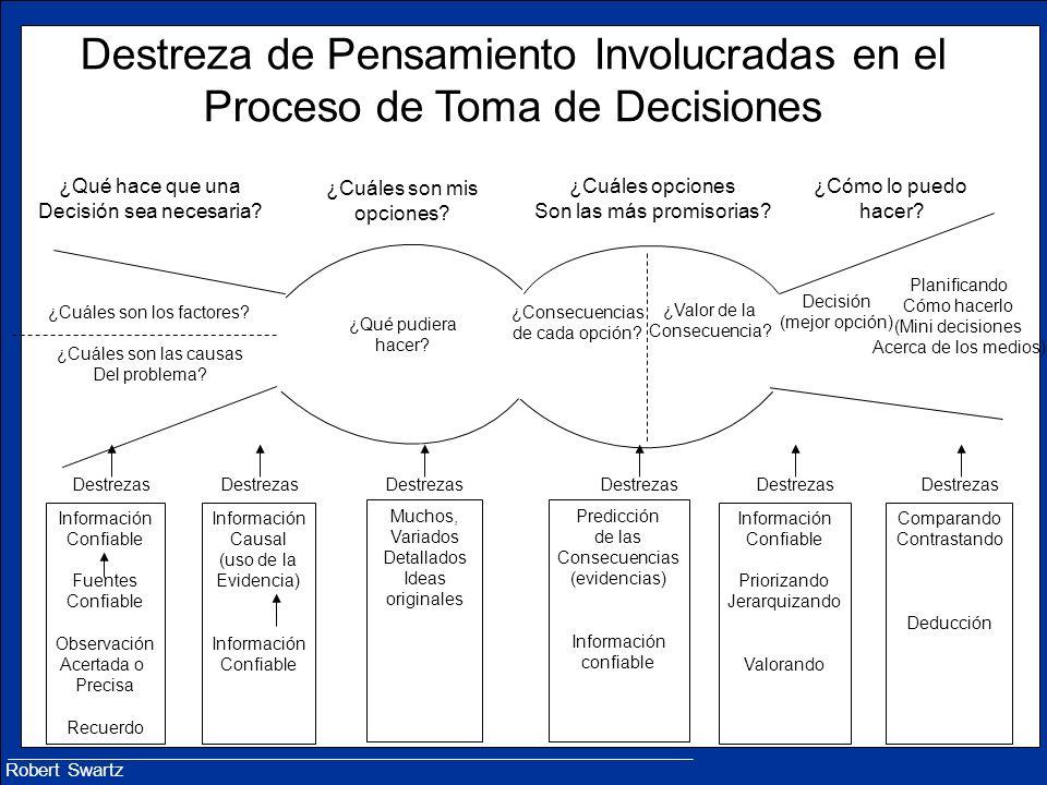 Robert Swartz Destreza de Pensamiento Involucradas en el Proceso de Toma de Decisiones ¿Qué hace que una Decisión sea necesaria.