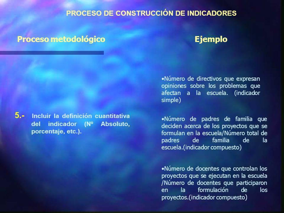 PROCESO DE CONSTRUCCIÓN DE INDICADORES 3.- Construir el significado colectivo de cada una de las nociones claves Participación significa: expresar opi
