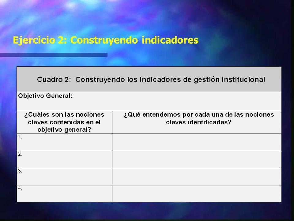 PROCESO DE CONSTRUCCIÓN DE INDICADORES 5.- Incluir la definición cuantitativa del indicador (Nº Absoluto, porcentaje, etc.). Número de directivos que