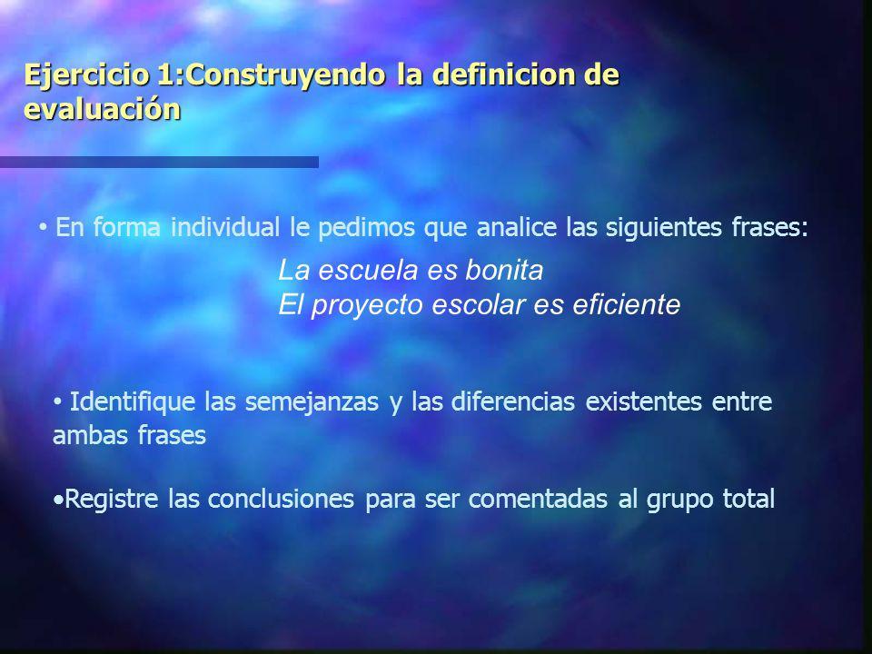 ¿ Qué es la Gestión Integral? Planificación Evaluación Ejecución GI