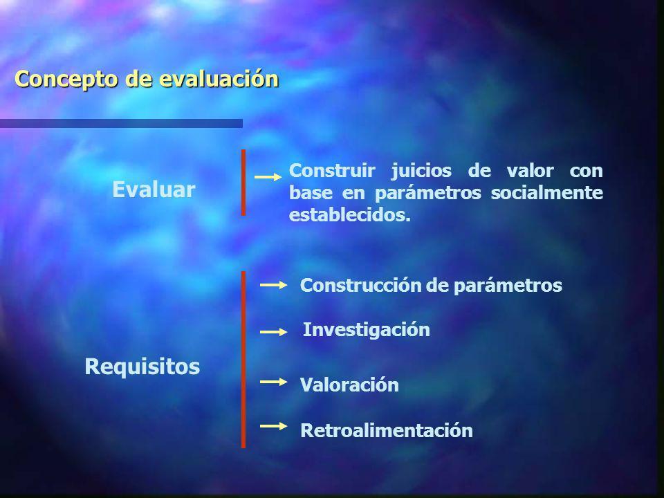 Ejercicio 1:Construyendo la definicion de evaluación En forma individual le pedimos que analice las siguientes frases: La escuela es bonita El proyect