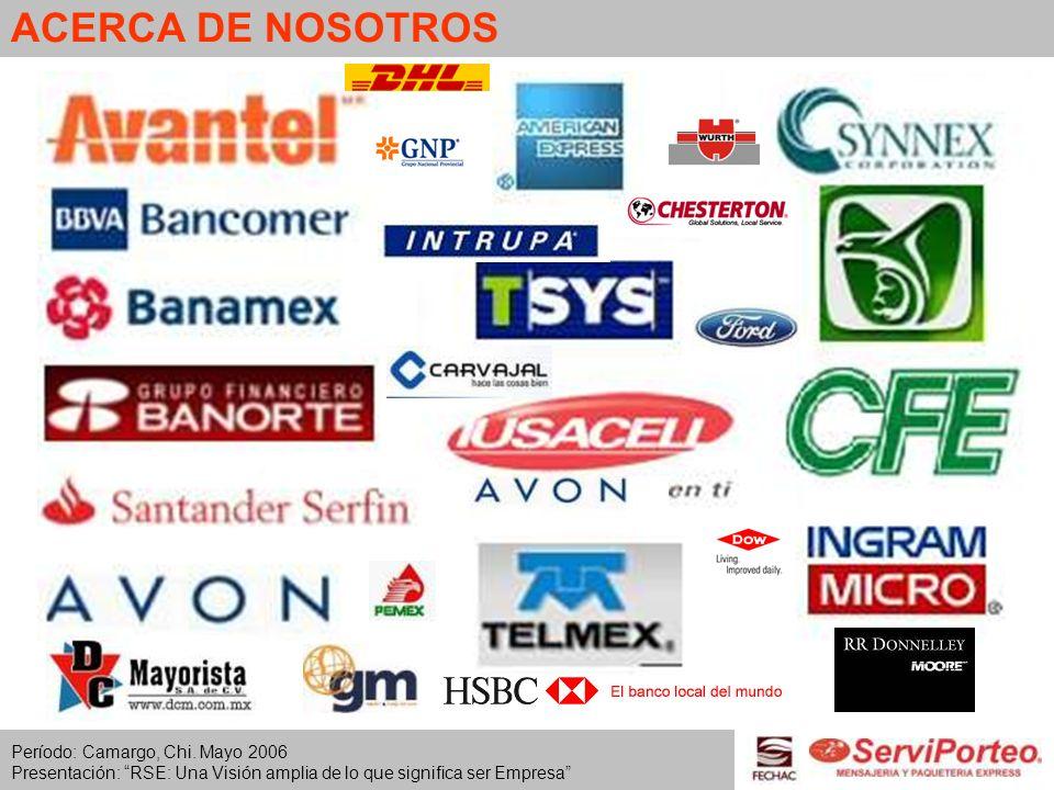 ACERCA DE NOSOTROS Período: Camargo, Chi. Mayo 2006 Presentación: RSE: Una Visión amplia de lo que significa ser Empresa