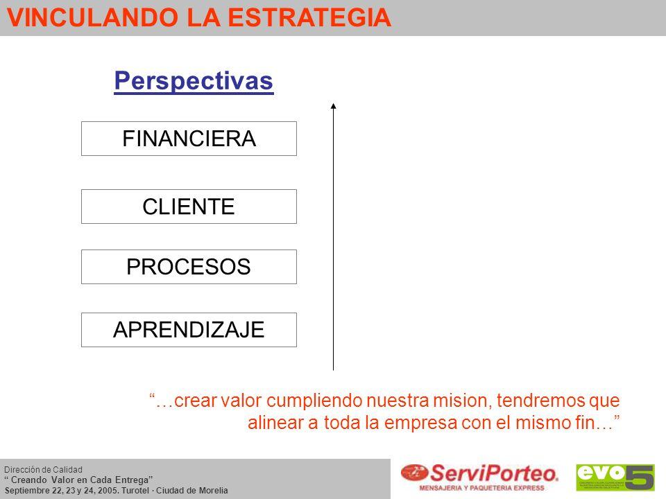 VINCULANDO LA ESTRATEGIA Dirección de Calidad Creando Valor en Cada Entrega Septiembre 22, 23 y 24, 2005. Turotel · Ciudad de Morelia FINANCIERA …crea