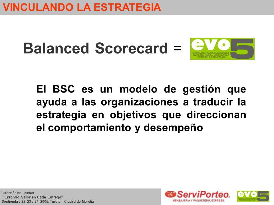 Balanced Scorecard = EVO5 VINCULANDO LA ESTRATEGIA Dirección de Calidad Creando Valor en Cada Entrega Septiembre 22, 23 y 24, 2005. Turotel · Ciudad d