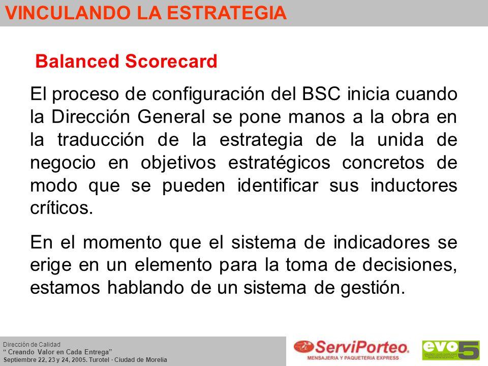 Balanced Scorecard VINCULANDO LA ESTRATEGIA Dirección de Calidad Creando Valor en Cada Entrega Septiembre 22, 23 y 24, 2005. Turotel · Ciudad de Morel