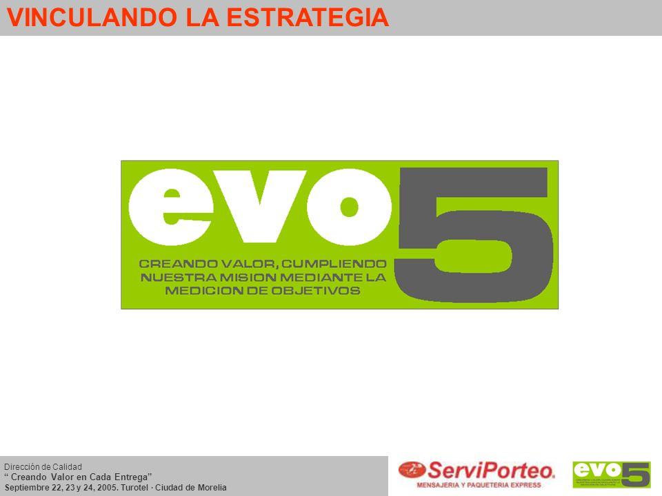 VINCULANDO LA ESTRATEGIA Dirección de Calidad Creando Valor en Cada Entrega Septiembre 22, 23 y 24, 2005. Turotel · Ciudad de Morelia