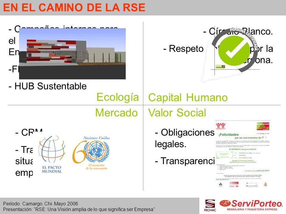 EN EL CAMINO DE LA RSE - Campañas internas para el cuidado del Agua y la Energía Eléctrica. -Flotilla Sana - HUB Sustentable - Círculo Blanco. - Respe