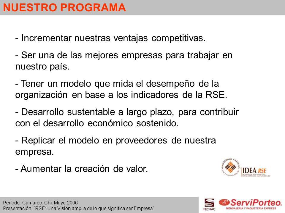 NUESTRO PROGRAMA - Incrementar nuestras ventajas competitivas. - Ser una de las mejores empresas para trabajar en nuestro país. - Tener un modelo que
