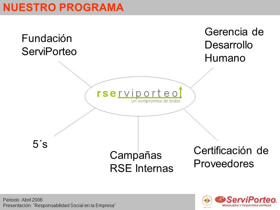 Período: Abril 2006 Presentación: Responsabilidad Social en la Empresa NUESTRO PROGRAMA 5´s Fundación ServiPorteo Gerencia de Desarrollo Humano Campañ