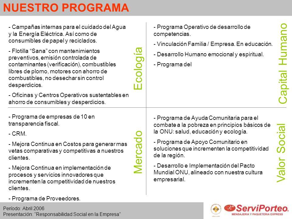 Período: Abril 2006 Presentación: Responsabilidad Social en la Empresa NUESTRO PROGRAMA - Campañas internas para el cuidado del Agua y la Energía Eléc
