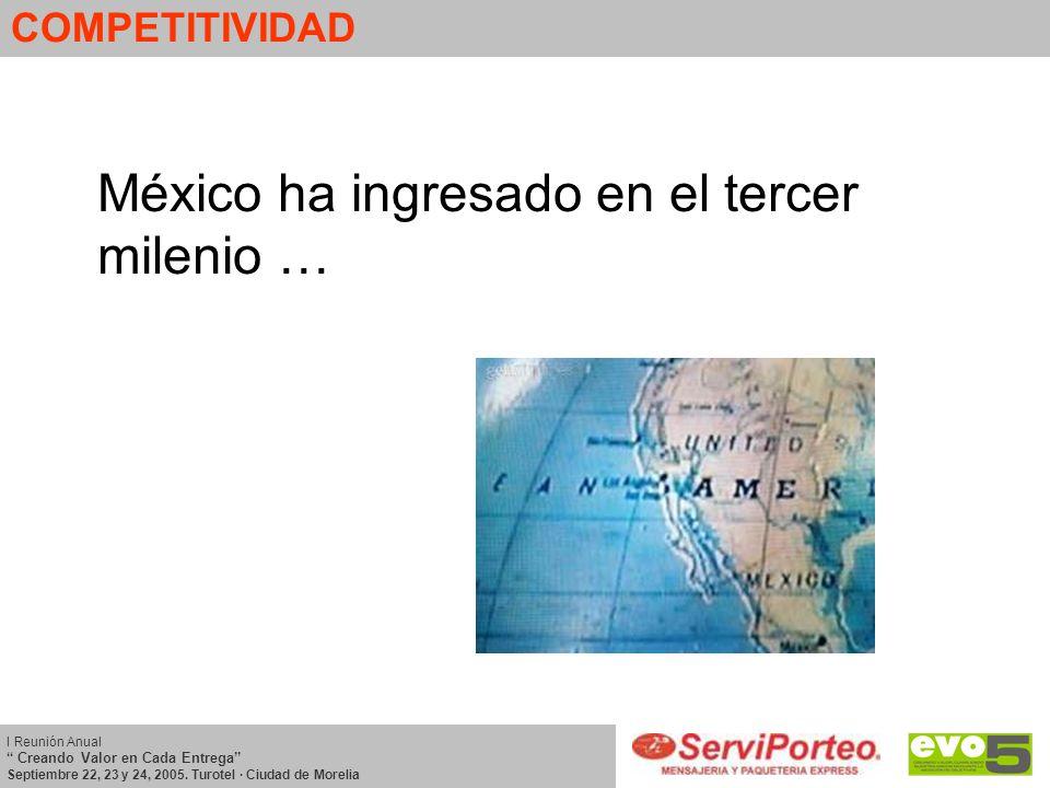 COMPETITIVIDAD México ha ingresado en el tercer milenio … I Reunión Anual Creando Valor en Cada Entrega Septiembre 22, 23 y 24, 2005. Turotel · Ciudad