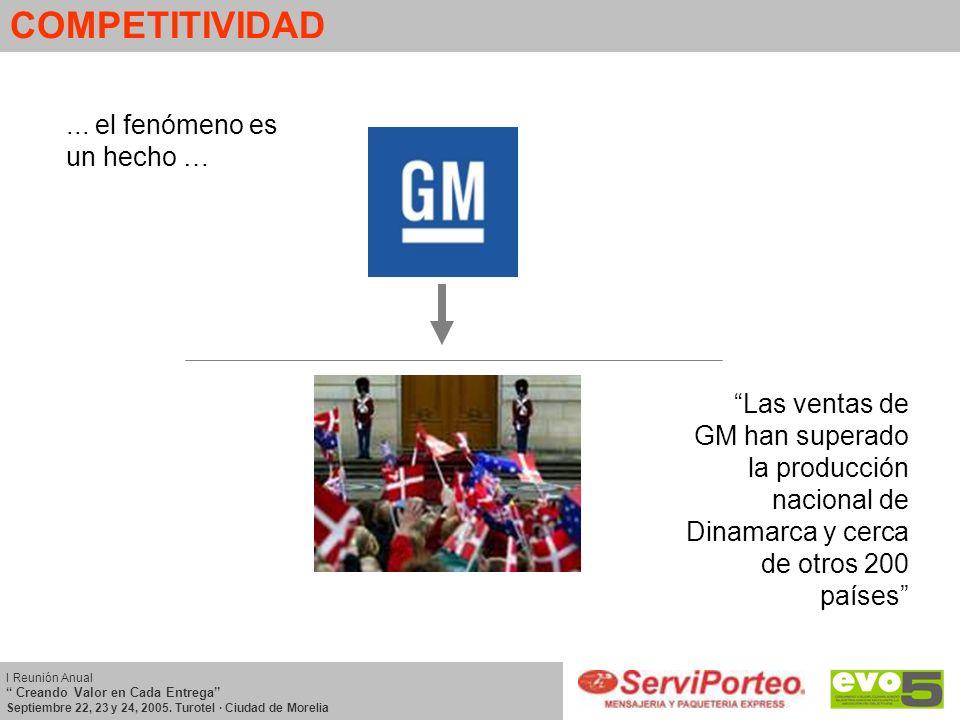 COMPETITIVIDAD Las ventas de GM han superado la producción nacional de Dinamarca y cerca de otros 200 países... el fenómeno es un hecho … I Reunión An