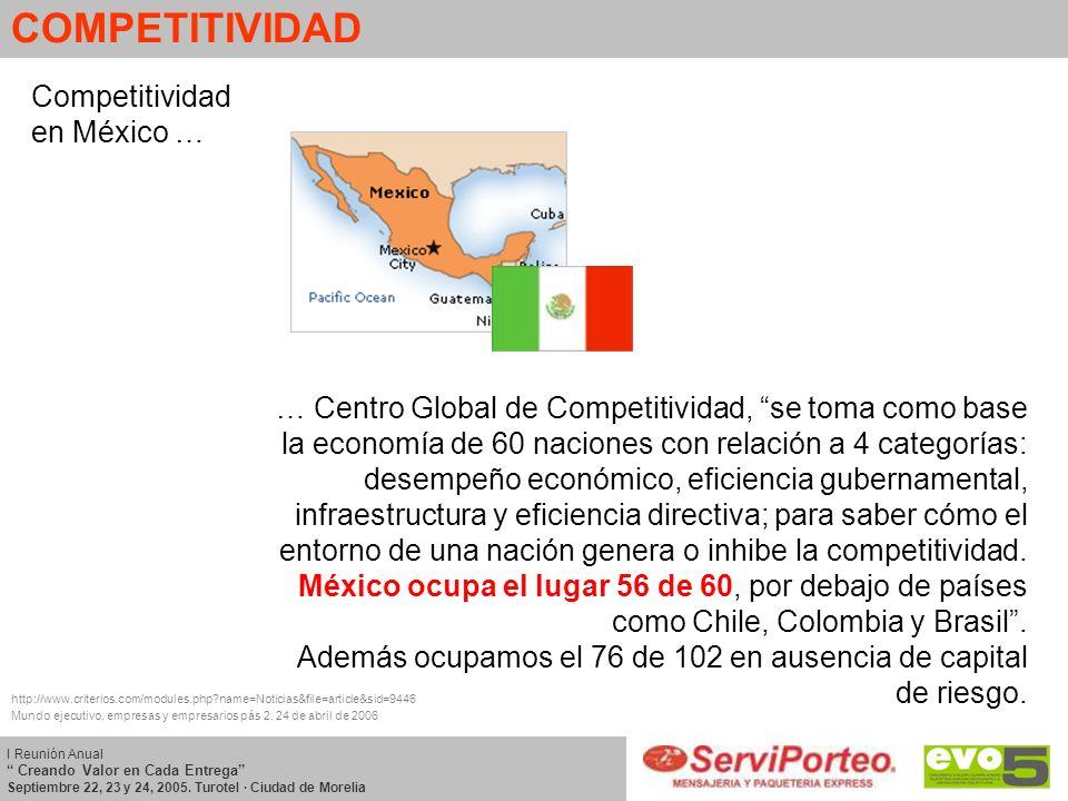 COMPETITIVIDAD … Centro Global de Competitividad, se toma como base la economía de 60 naciones con relación a 4 categorías: desempeño económico, efici