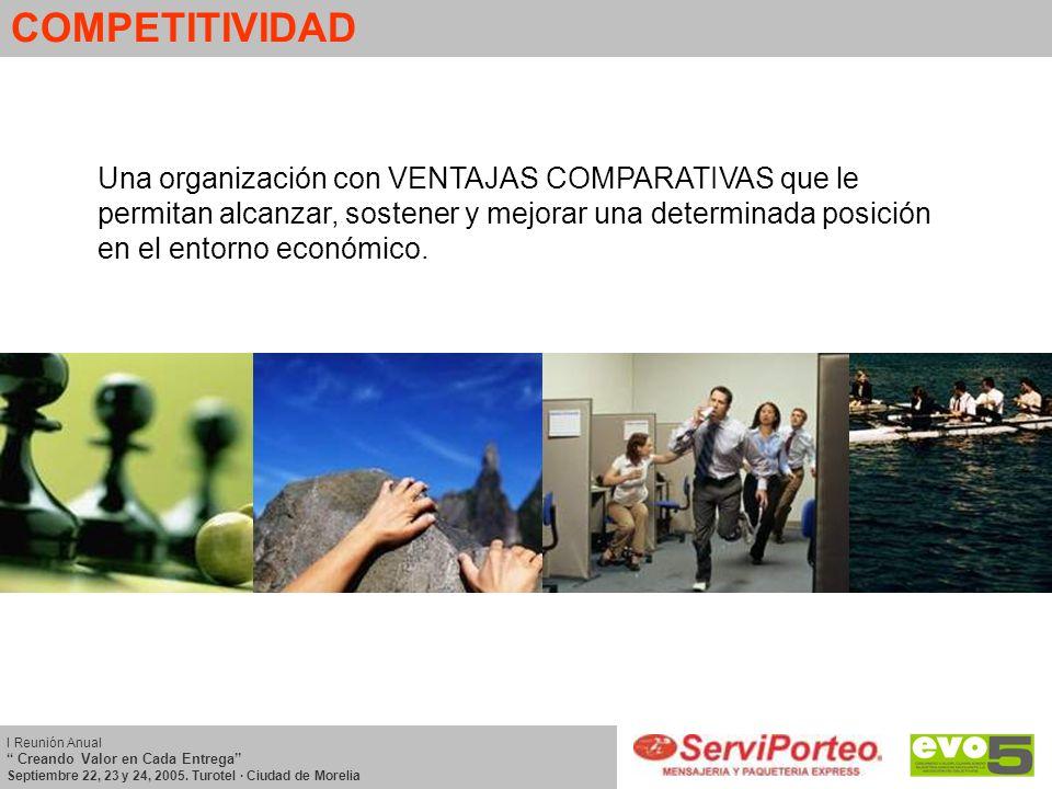 COMPETITIVIDAD Una organización con VENTAJAS COMPARATIVAS que le permitan alcanzar, sostener y mejorar una determinada posición en el entorno económic