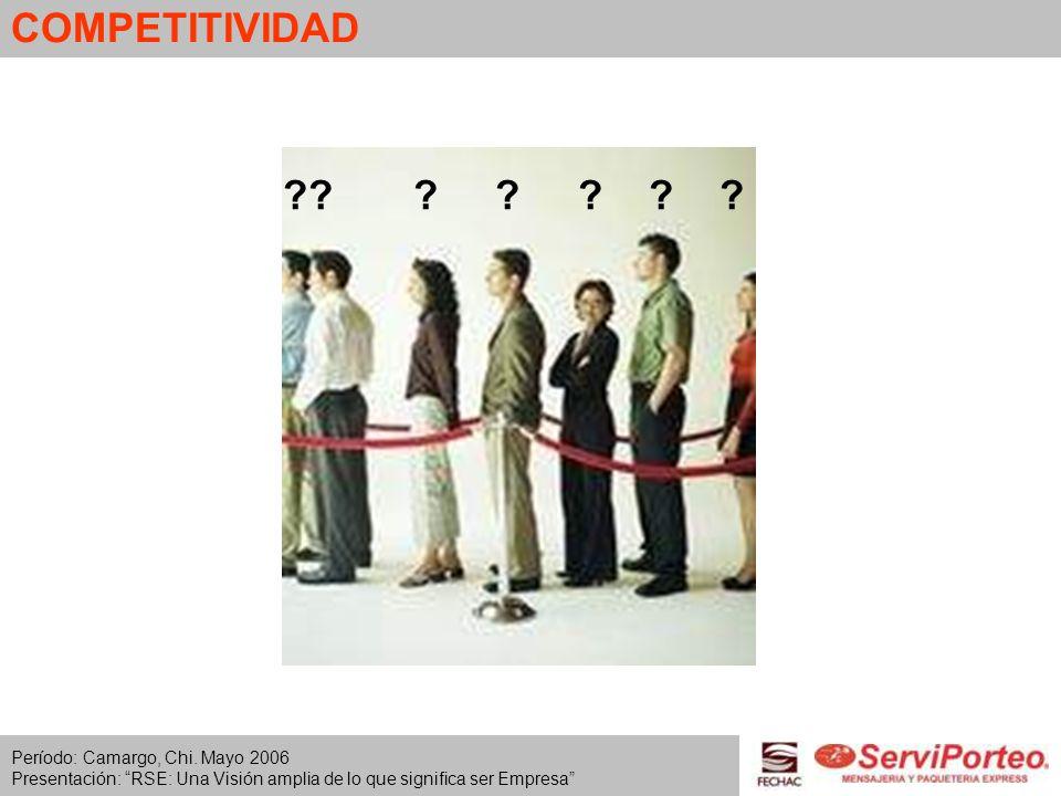 COMPETITIVIDAD ?? ? ? ? ? ? Período: Camargo, Chi. Mayo 2006 Presentación: RSE: Una Visión amplia de lo que significa ser Empresa