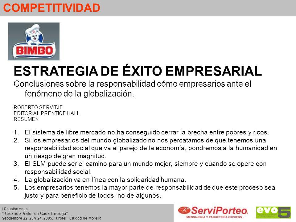 COMPETITIVIDAD I Reunión Anual Creando Valor en Cada Entrega Septiembre 22, 23 y 24, 2005. Turotel · Ciudad de Morelia ESTRATEGIA DE ÉXITO EMPRESARIAL
