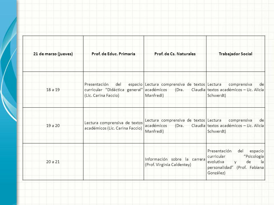 21 de marzo (jueves)Prof. de Educ. PrimariaProf. de Cs. NaturalesTrabajador Social 18 a 19 Presentación del espacio curricular Didáctica general (Lic.