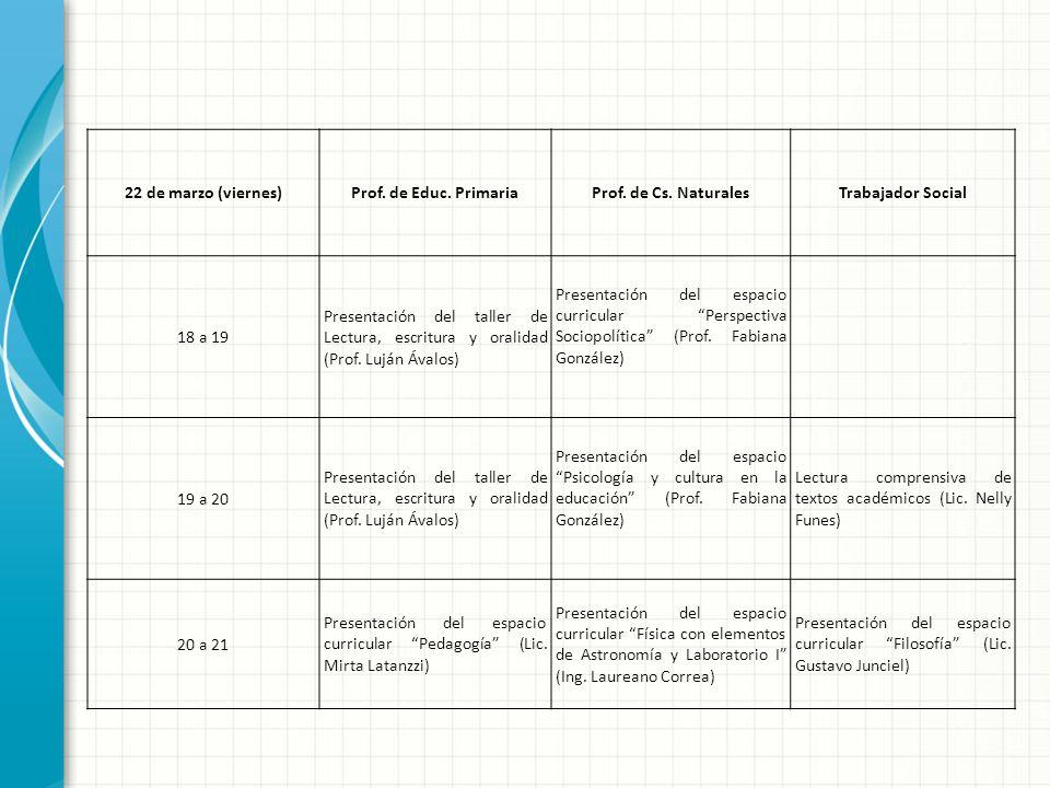 22 de marzo (viernes)Prof. de Educ. PrimariaProf. de Cs. NaturalesTrabajador Social 18 a 19 Presentación del taller de Lectura, escritura y oralidad (