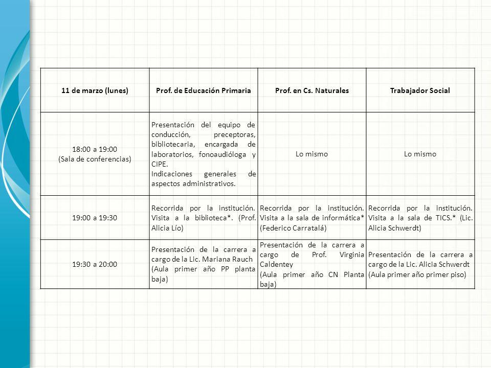 11 de marzo (lunes)Prof. de Educación PrimariaProf. en Cs. NaturalesTrabajador Social 18:00 a 19:00 (Sala de conferencias) Presentación del equipo de