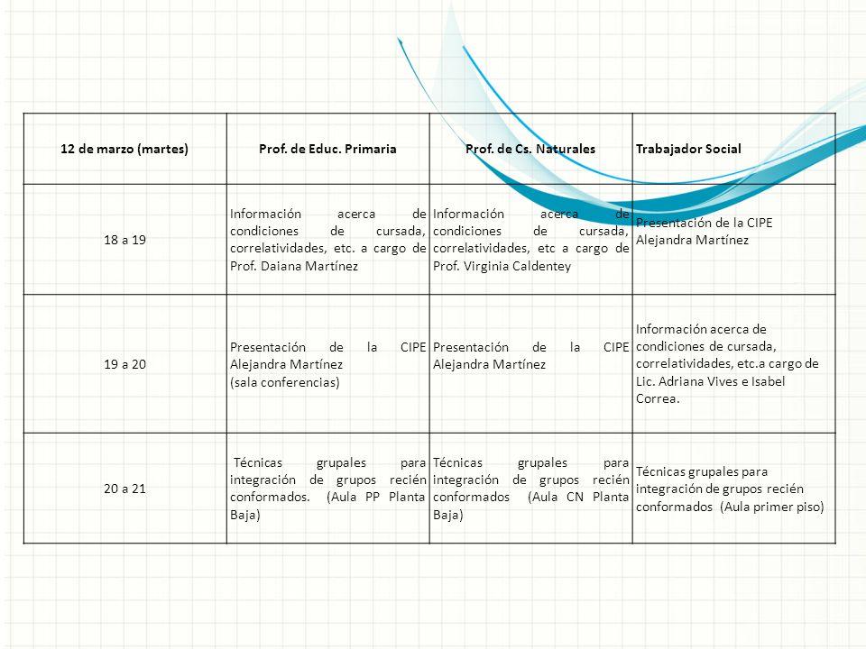 12 de marzo (martes)Prof. de Educ. PrimariaProf. de Cs. NaturalesTrabajador Social 18 a 19 Información acerca de condiciones de cursada, correlativida