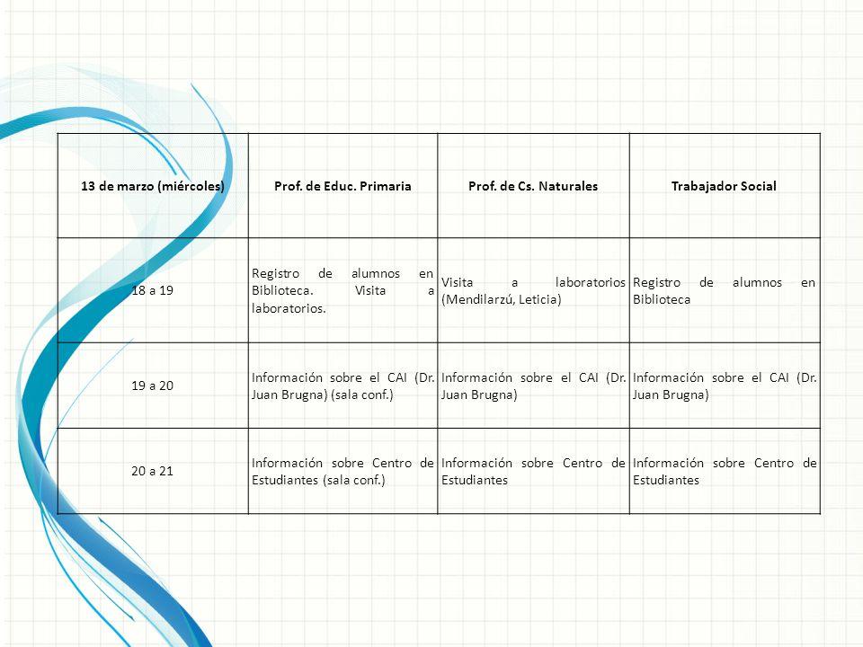 13 de marzo (miércoles)Prof. de Educ. PrimariaProf. de Cs. NaturalesTrabajador Social 18 a 19 Registro de alumnos en Biblioteca. Visita a laboratorios
