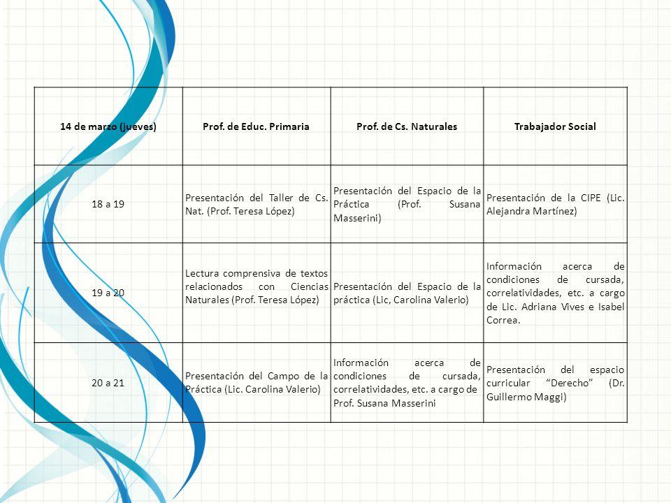 14 de marzo (jueves)Prof. de Educ. PrimariaProf. de Cs. NaturalesTrabajador Social 18 a 19 Presentación del Taller de Cs. Nat. (Prof. Teresa López) Pr