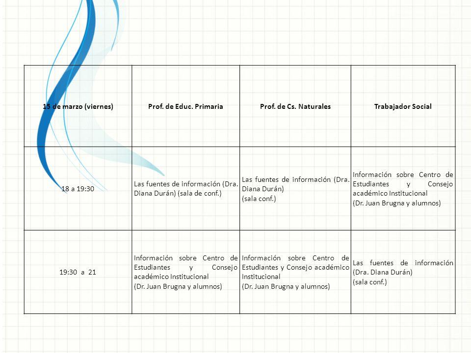 15 de marzo (viernes)Prof. de Educ. PrimariaProf. de Cs. NaturalesTrabajador Social 18 a 19:30 Las fuentes de información (Dra. Diana Durán) (sala de