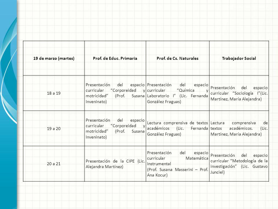 19 de marzo (martes)Prof. de Educ. PrimariaProf. de Cs. NaturalesTrabajador Social 18 a 19 Presentación del espacio curricular Corporeidad y motricida