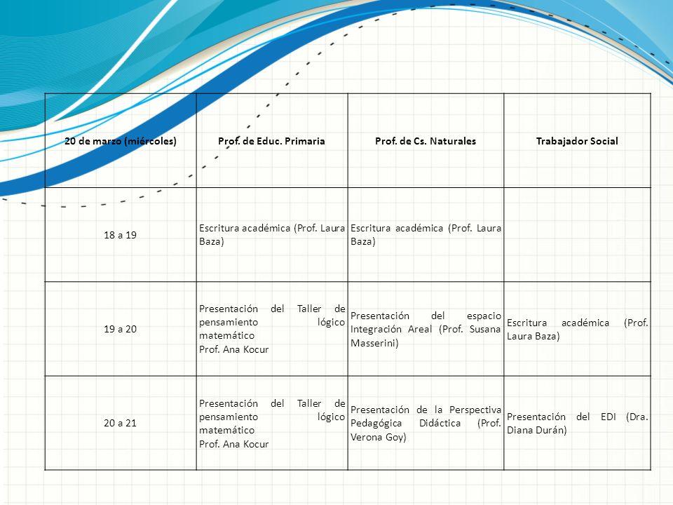 20 de marzo (miércoles)Prof. de Educ. PrimariaProf. de Cs. NaturalesTrabajador Social 18 a 19 Escritura académica (Prof. Laura Baza) 19 a 20 Presentac
